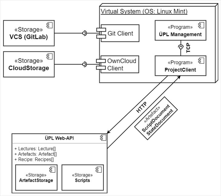 1_Programm-Architektur.png